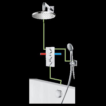 Omnires Y Zestaw prysznicowy podtynkowy termostatyczny z deszczownicą chrom SYSS01